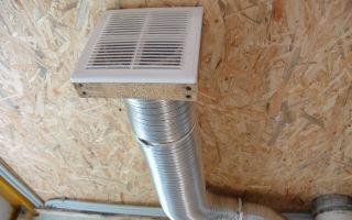Важность вентиляции в курятнике — требования к вытяжке, инструкция самостоятельного монтажа