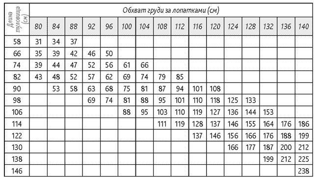 таблица массы свиней